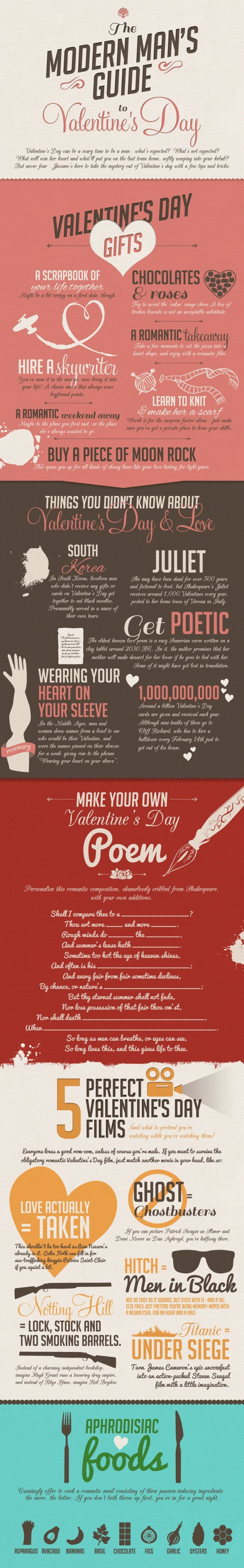 guide-to-valentines-day