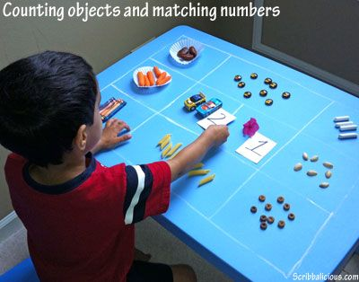 mathematics-counting