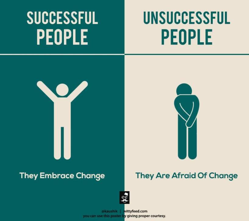 successful 2