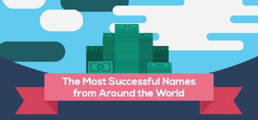 Succesful-Names-Final2