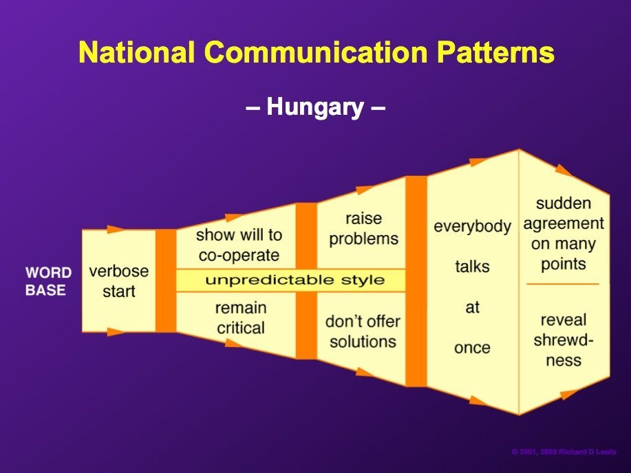 hungarians-value-eloquence-over-logic-and-are-unafraid-to-talk-over-each-other-2