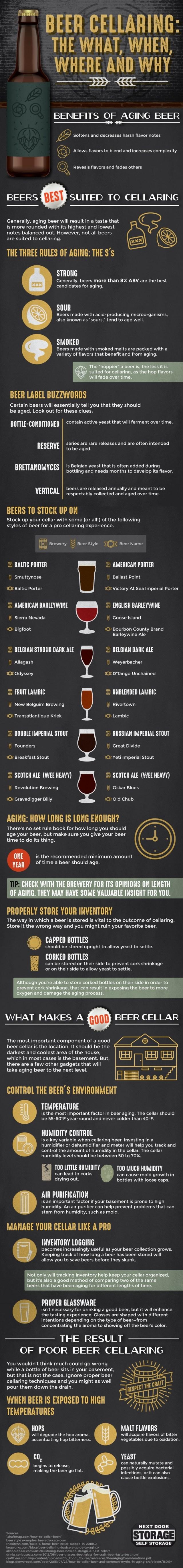 Beer-Cellaring-1-15