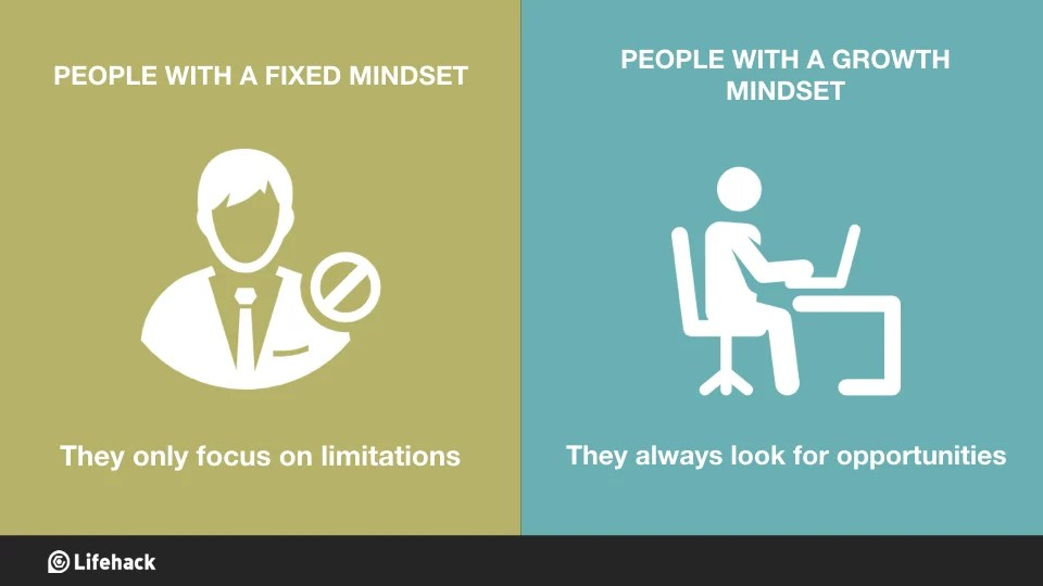 8 Signs You Have A Growth Mindset That Makes You Mentally