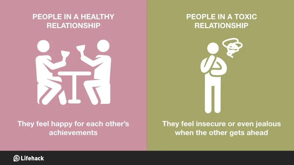 Relationship Motivation