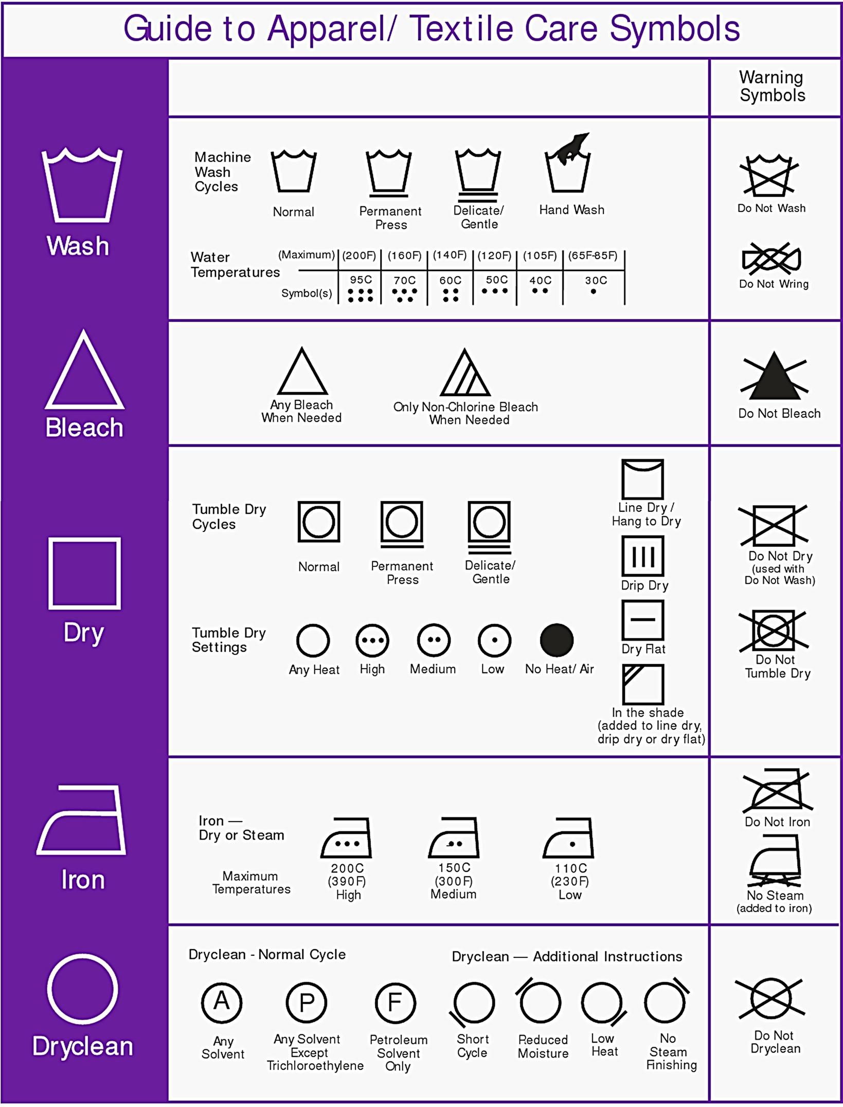 Clothing washing instruction symbols biocorpaavc Choice Image
