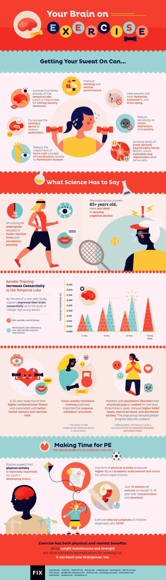 Five Tips on How workout boosts your brain?