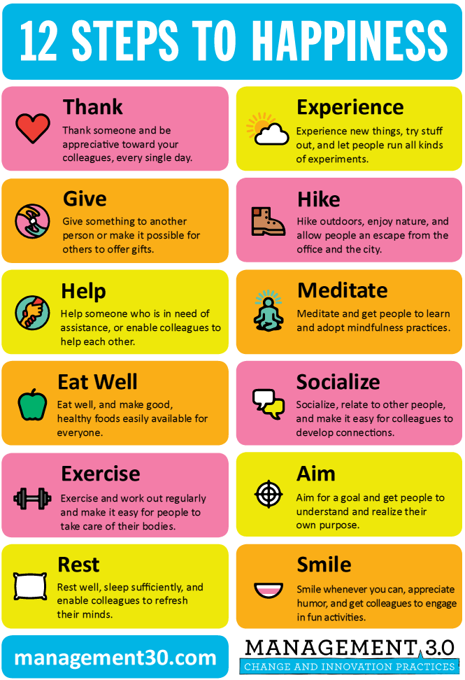 1433948186_12 Steps to Happiness v1.00 - Poster (color)