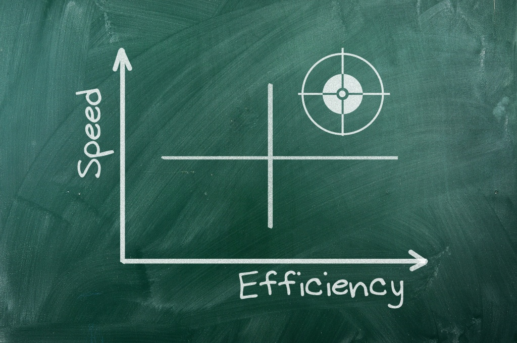 Speed Efficiency graph writhen on green chalkboard