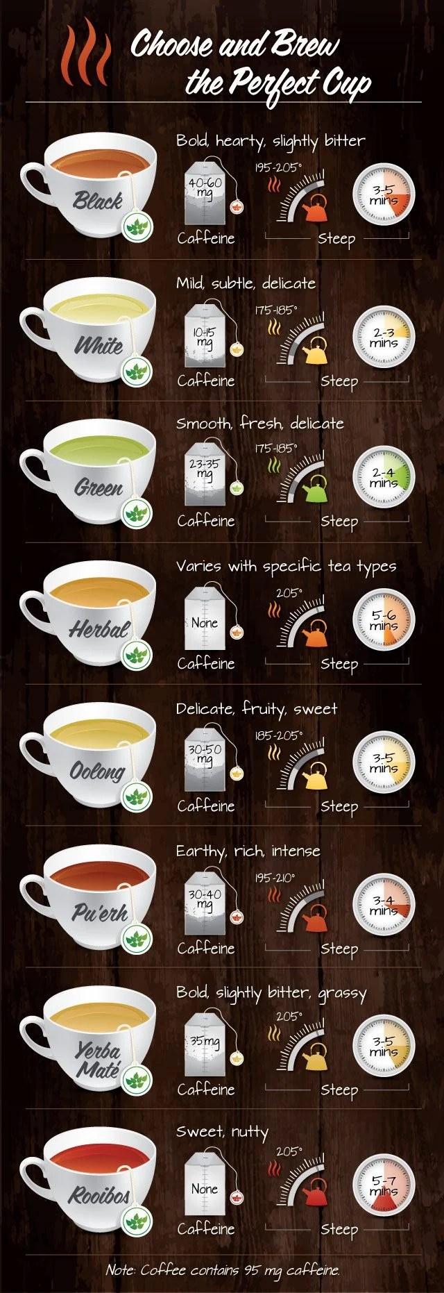 tea_infographic