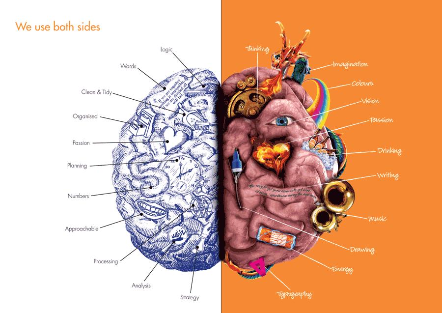 creative-brain2
