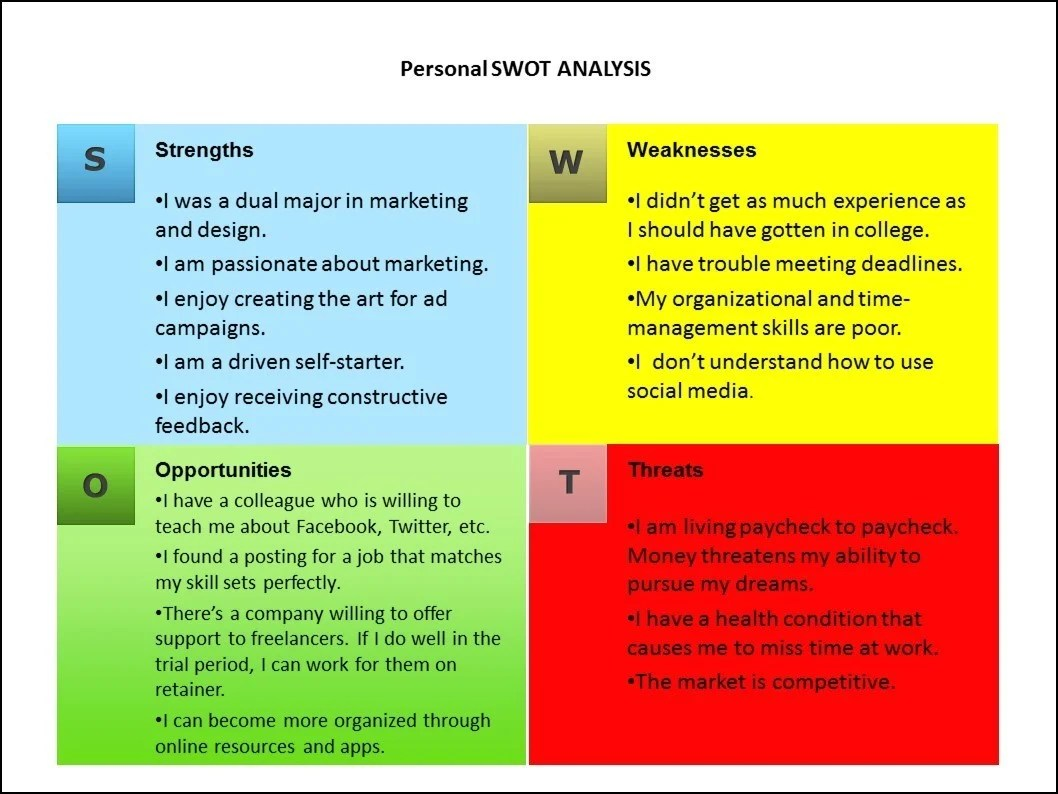 Determining strengths and overcoming weaknesses as a child