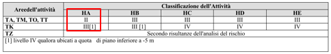 Tabella V.7-3