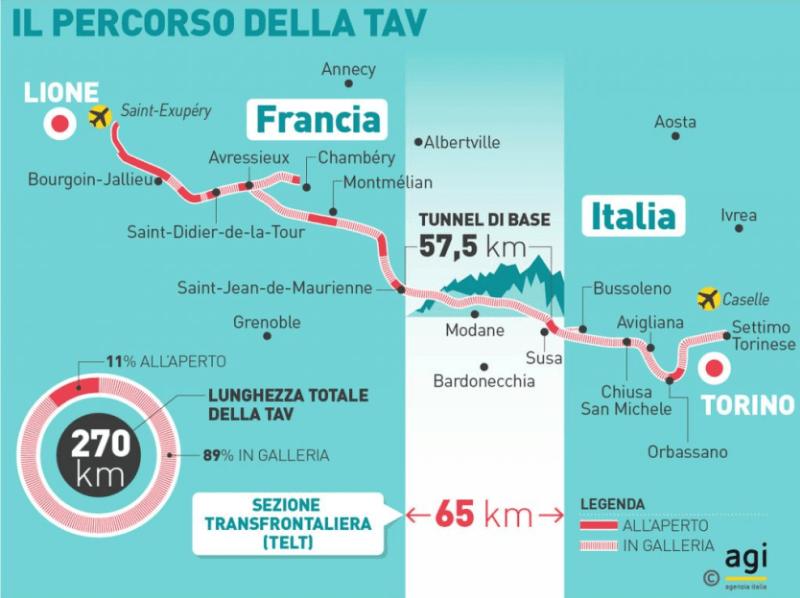 Il percorso della TAV