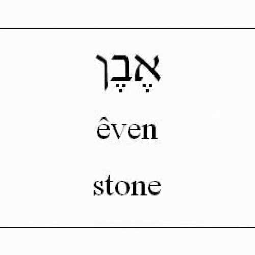 Learn Hebrew Nature Vocabulary