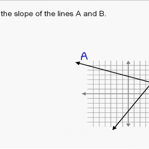 A14.4 Finding the Slope of a Line on a Graph