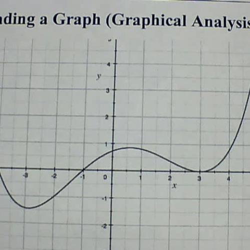 Reading a Graph