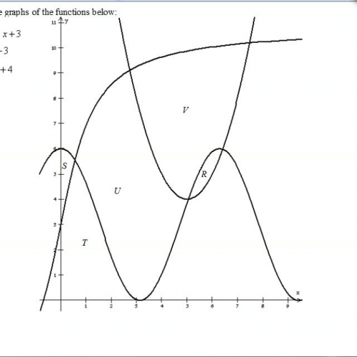 AP Calculus Notes Area Between Two Curves Adv