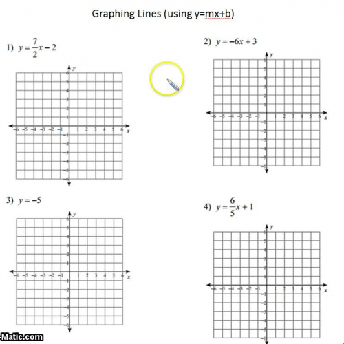 Graphing Linear Functions using slope intercept form