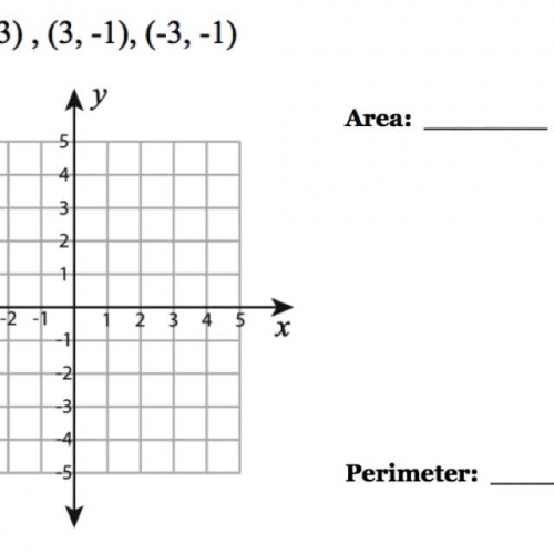 graphing area and perimeter