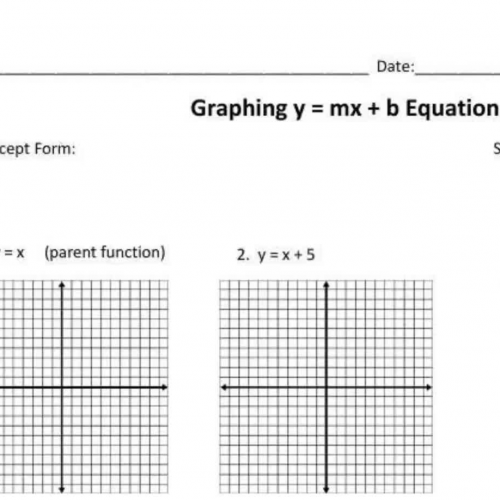 Graphing Y=mx+b Equations 2017