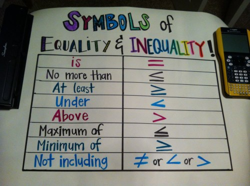 small resolution of 30 Inequalities Worksheet 8th Grade - Worksheet Resource Plans