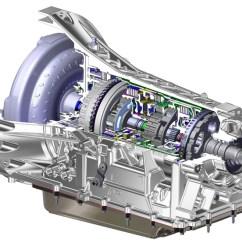 2004 Ford F150 Transmission Diagram Bmw E39 Parts Câmbio Cvt Automatizado Ou Automático Qual é O Melhor