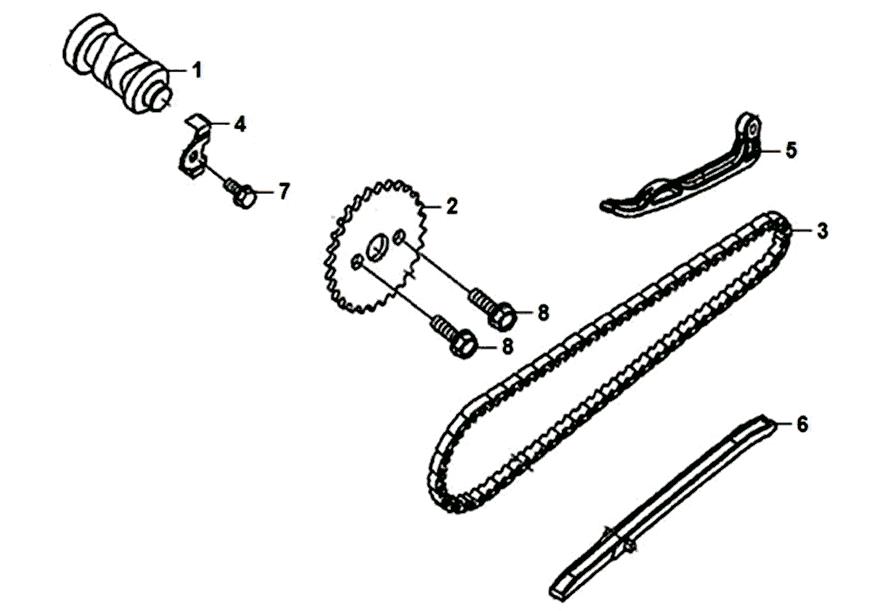 Ketting / Kettingspanner / Kettinggeleider Sym Symphony