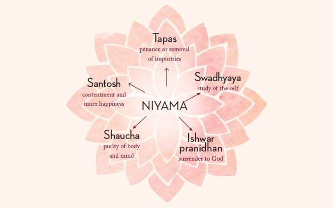 Niyama - Heartfulness Magazine