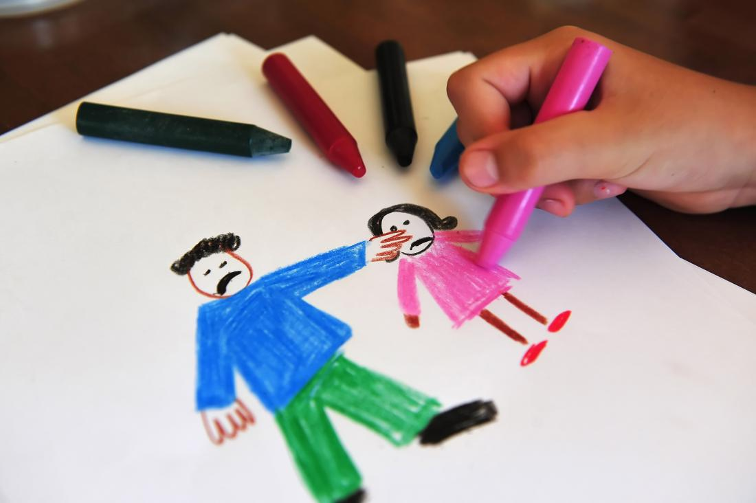 children's drawings of abuse