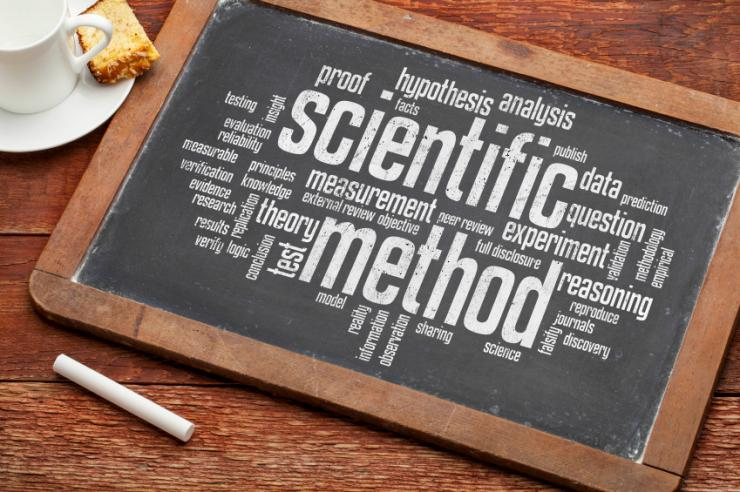 scientific method chalkboard