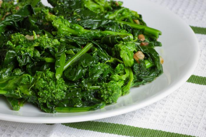 A plate of green vegetables