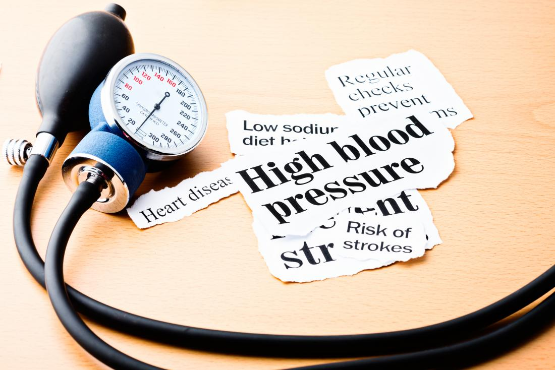 Assessing cardiovascular risk involves taking a number of measurements and calculating a percentage chance of a problem occurring.