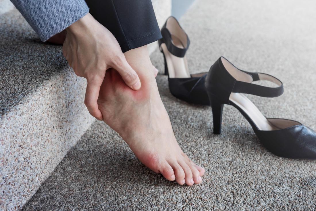 heel pain or plantar