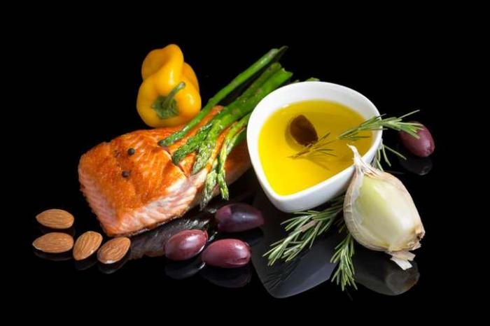 [Foods included in a Mediterranean diet]
