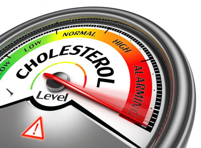 cholesterol hdl and ldl normal levels