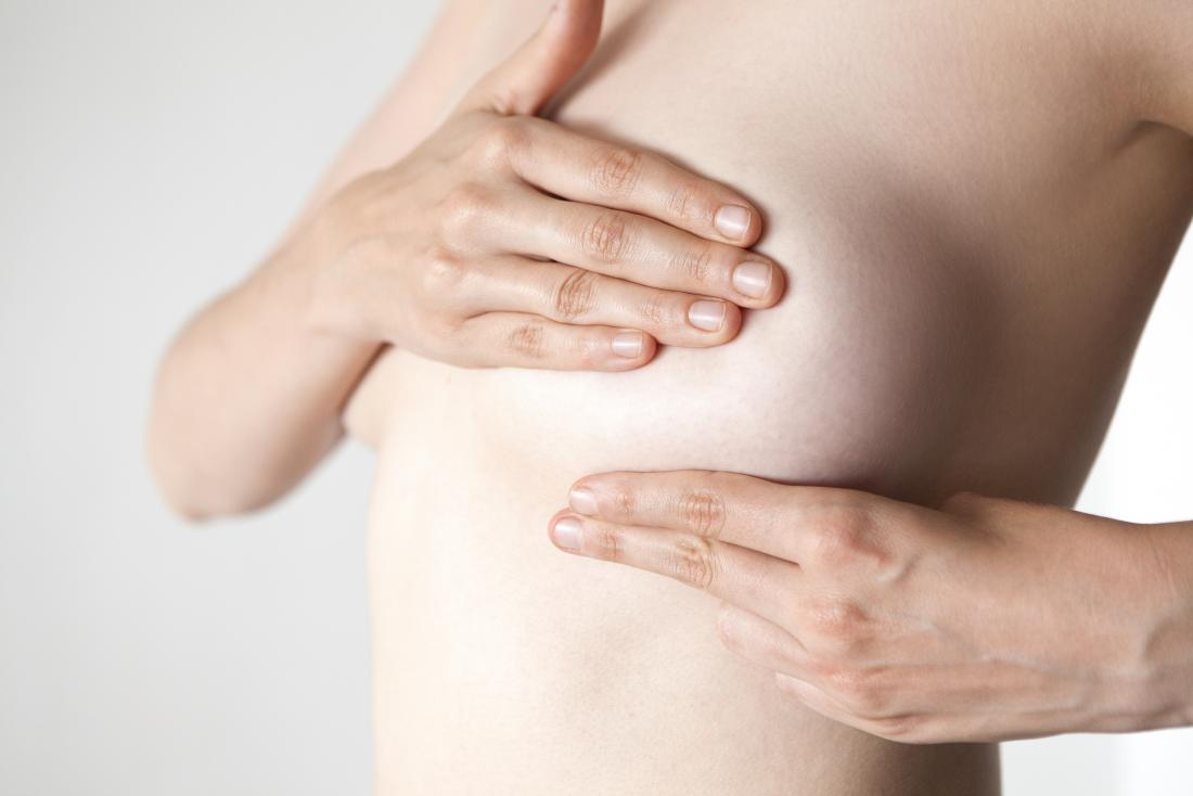 Breast Cancer Anatomy And Early Warning Signs