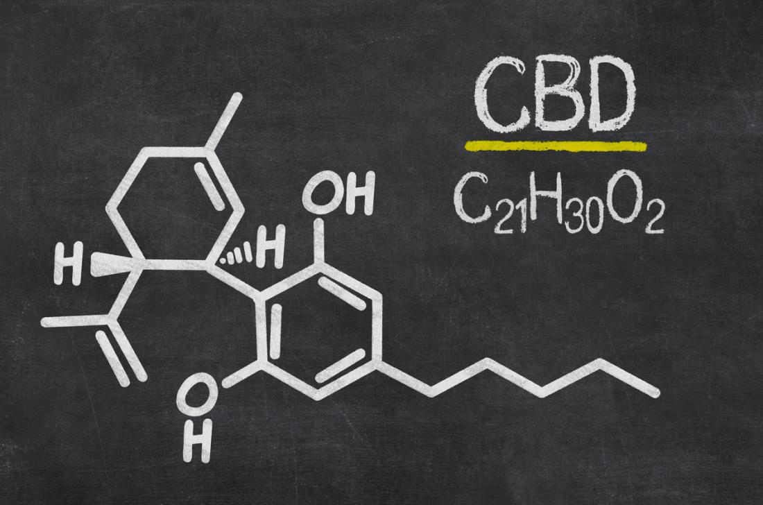 chemical formula of CBD