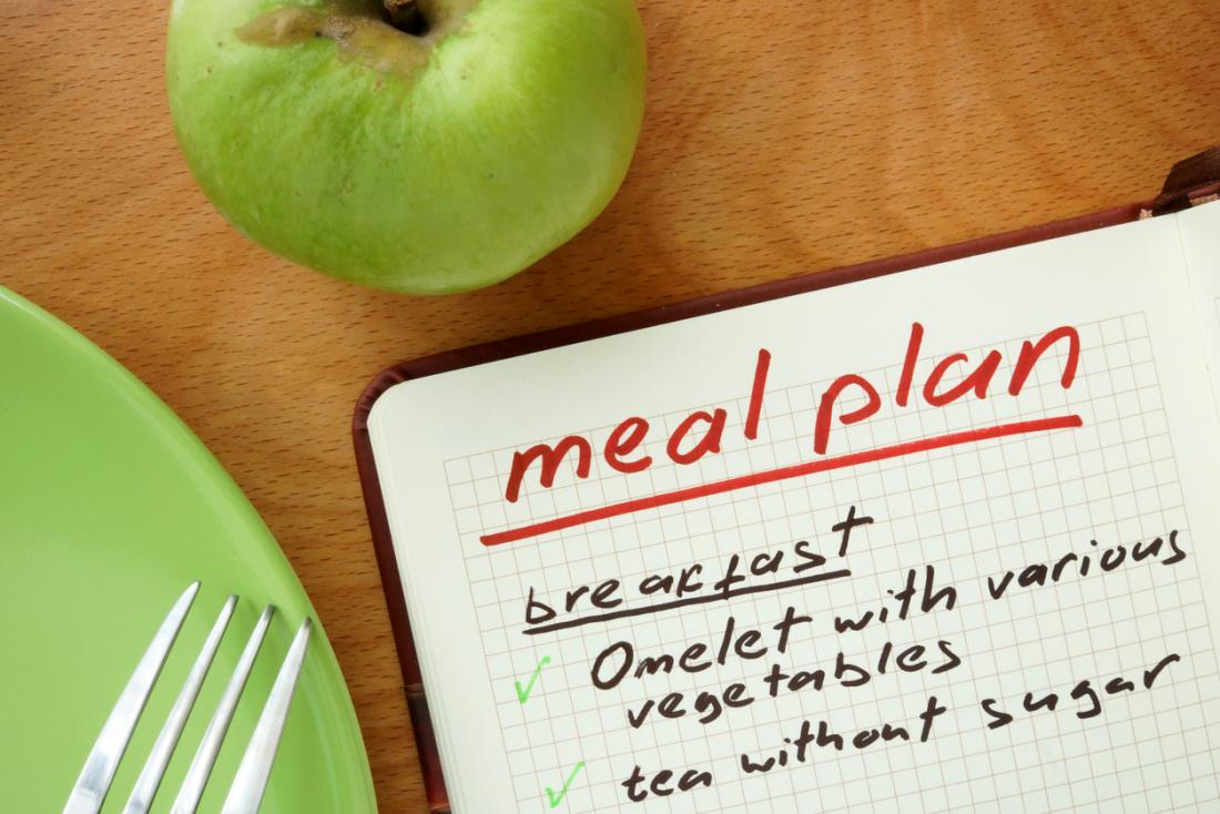 7 Day Diabetes Meal Plan Meals And Planning Methods