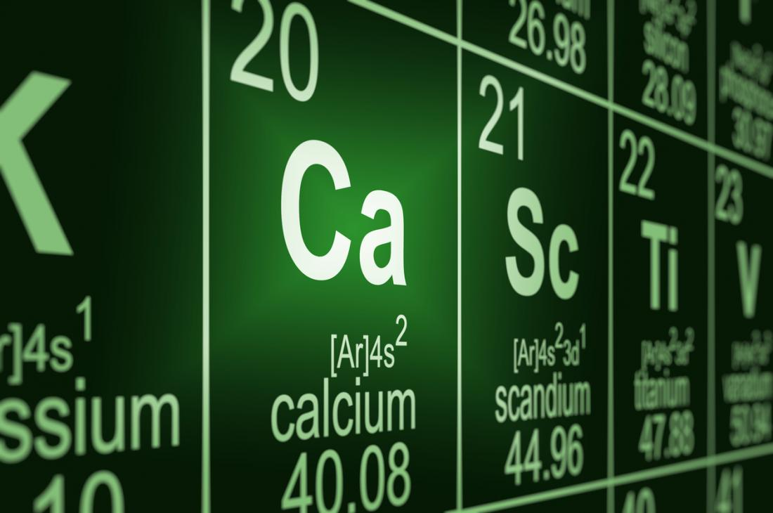 calcium on periodic table