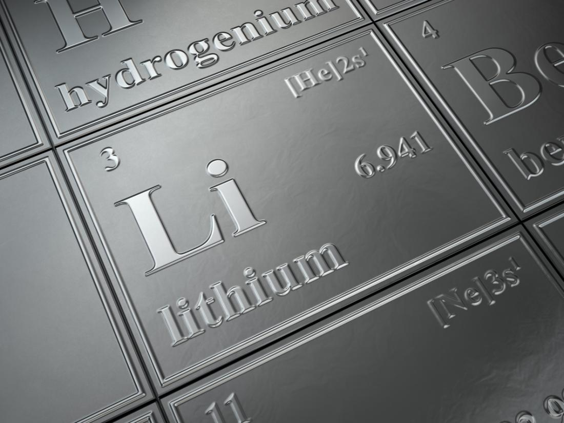 lithium on the periodic table