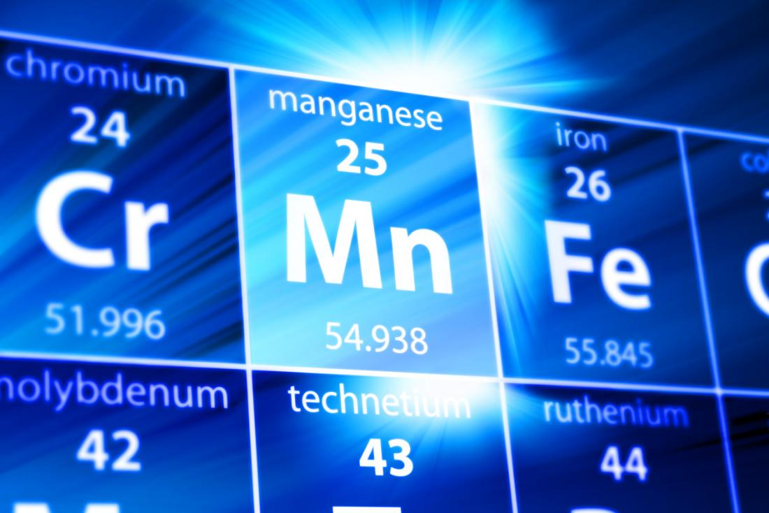 manganese symbol in periodic table