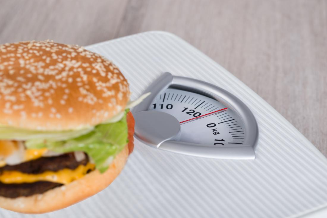 burger on a set of scales