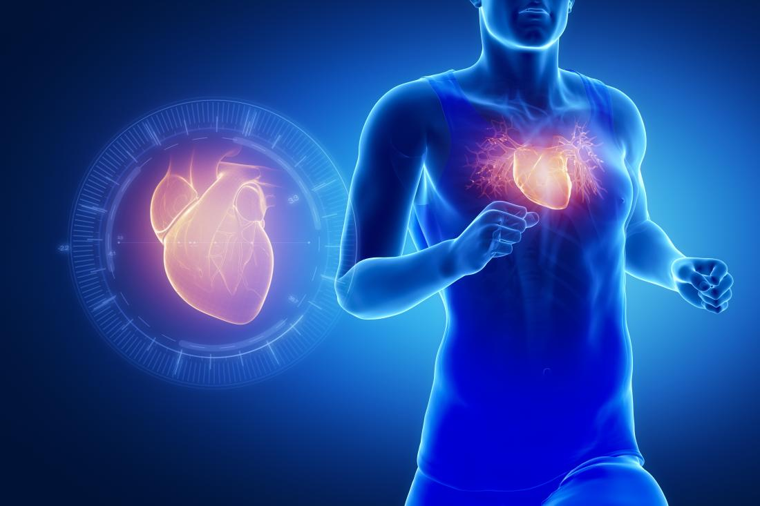 How a single bout of exercise instantly protects the heart
