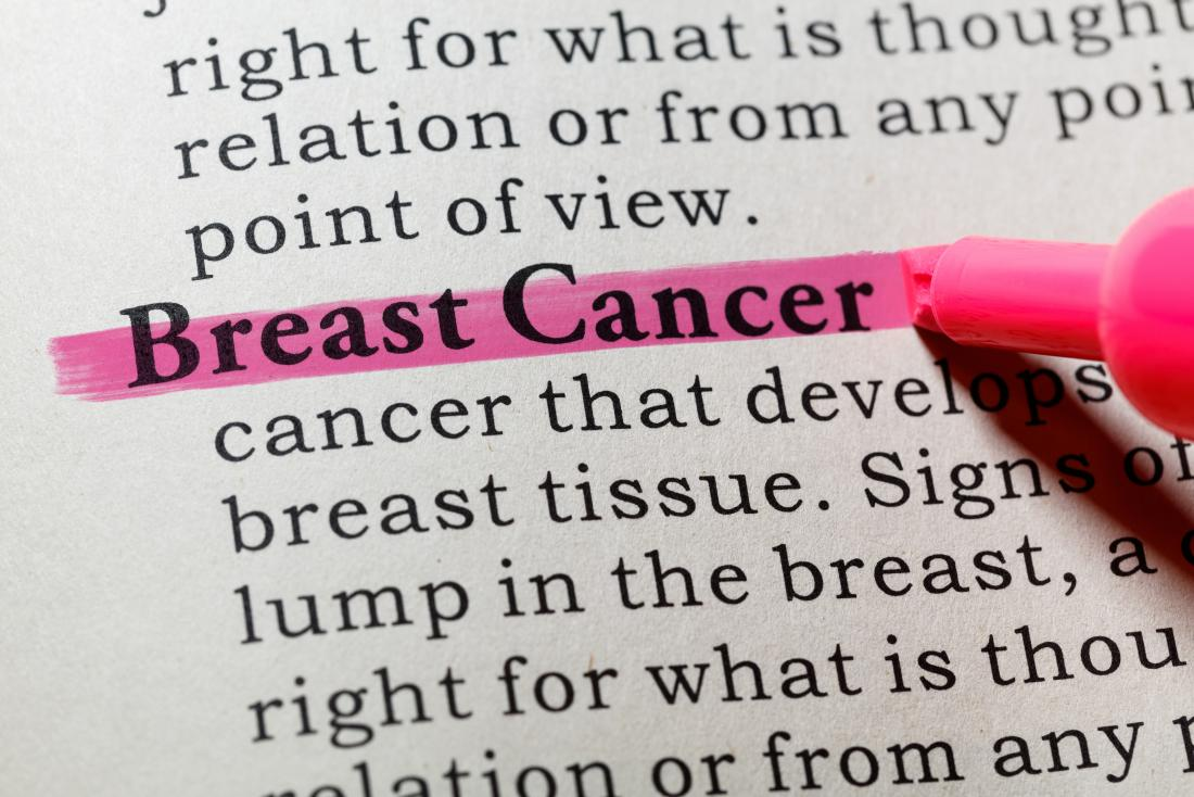 dictionary definition of breast cancer