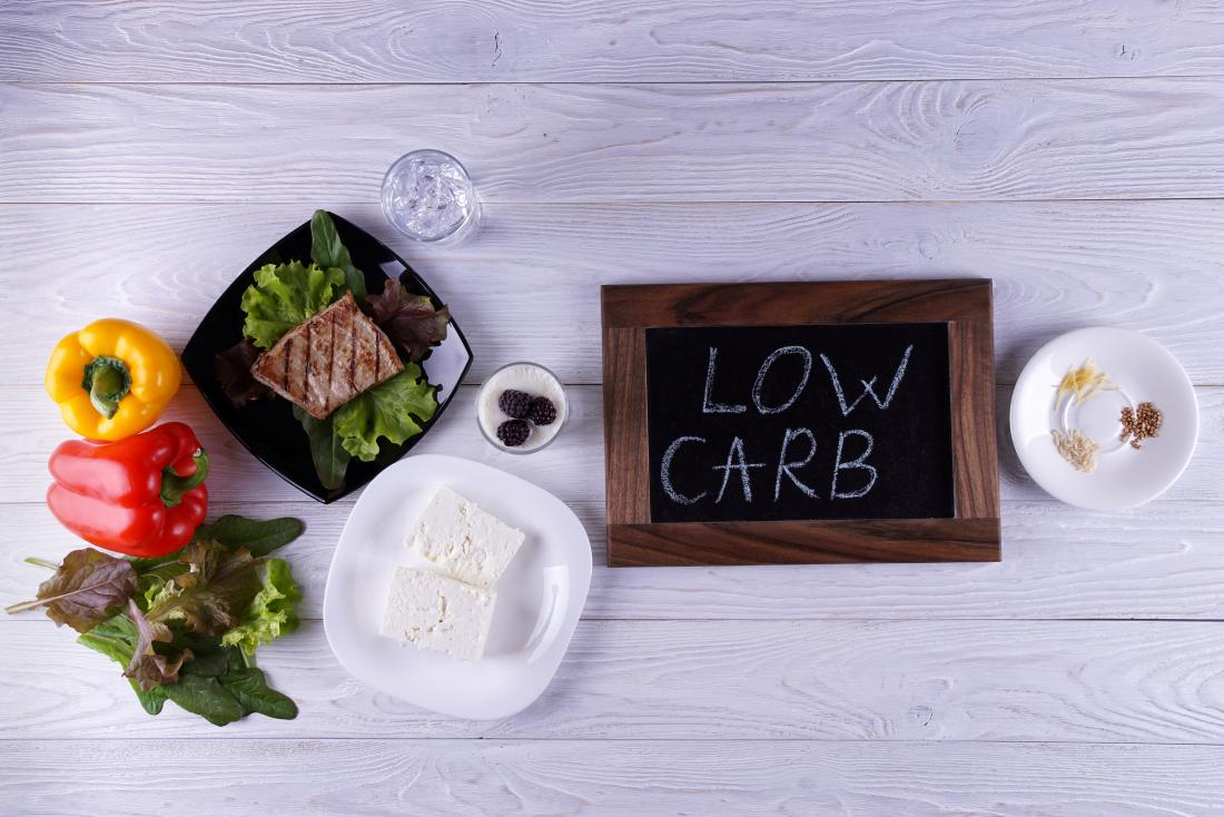 low carb diet, but how many carbs a day to lose weight