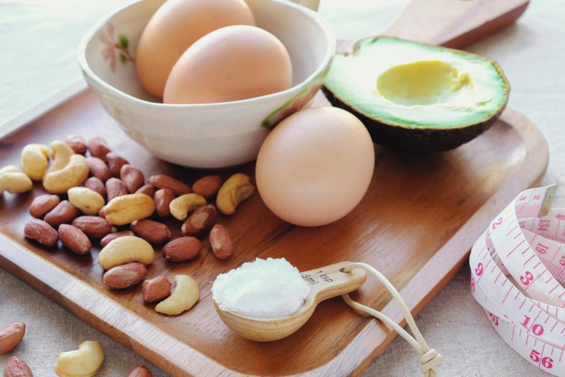 Various food sources of fat to be eaten on the ketogenic diet, including avocado, eggs, nuts, and coconut butter.