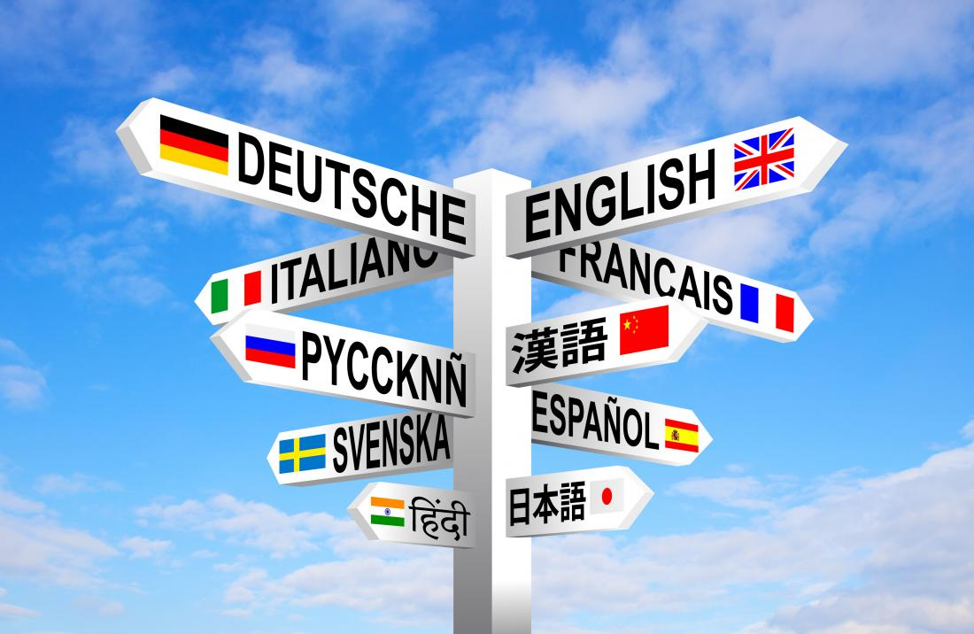 multilingual street sign