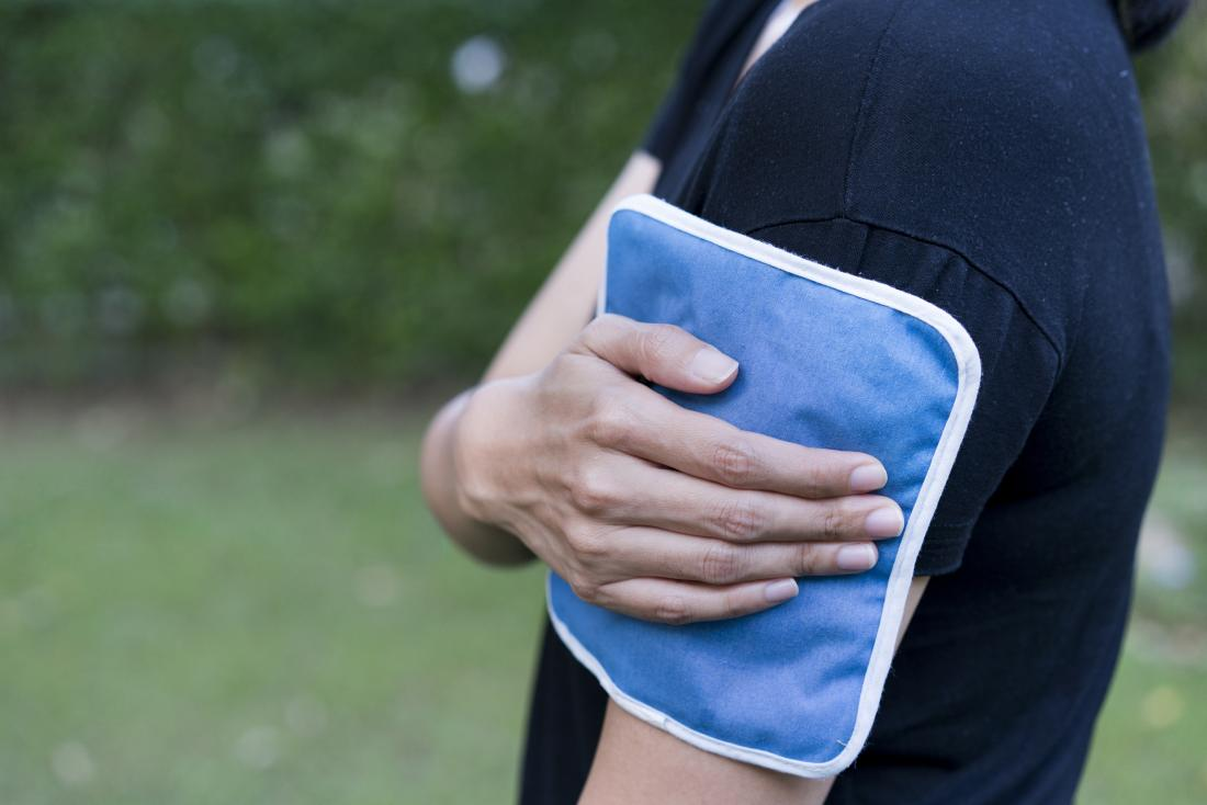 An ice pack on the arm is part of rest ice compression and elevation