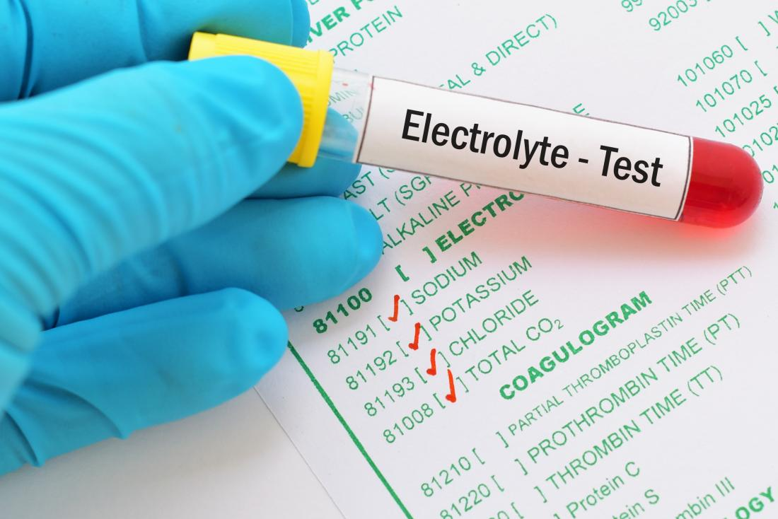 An electrolyte blood test