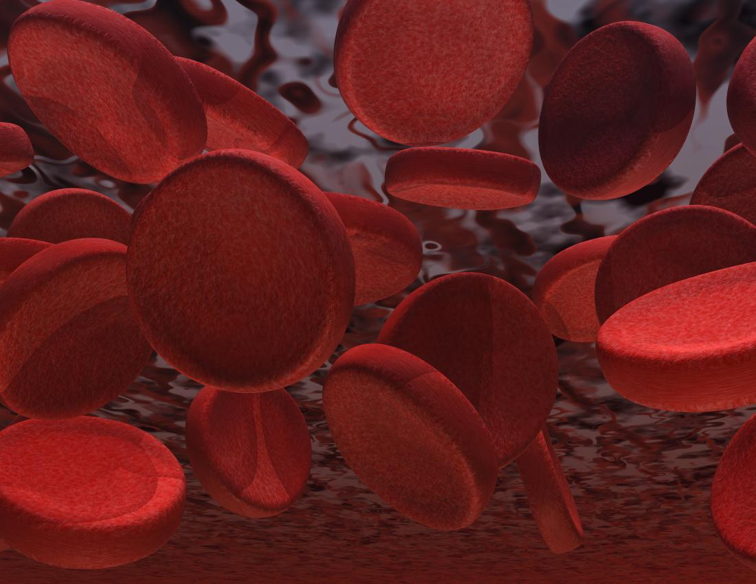Macrocytic anemia occurs when red blood cells are larger than normal